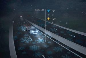 future highway 1